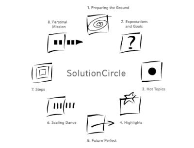 Solutioncircle_EN